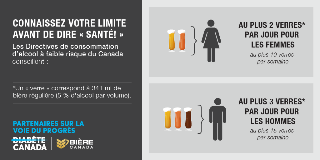 17-BeerCanada_Diabetes_Shareables_Final-02-ENG.png
