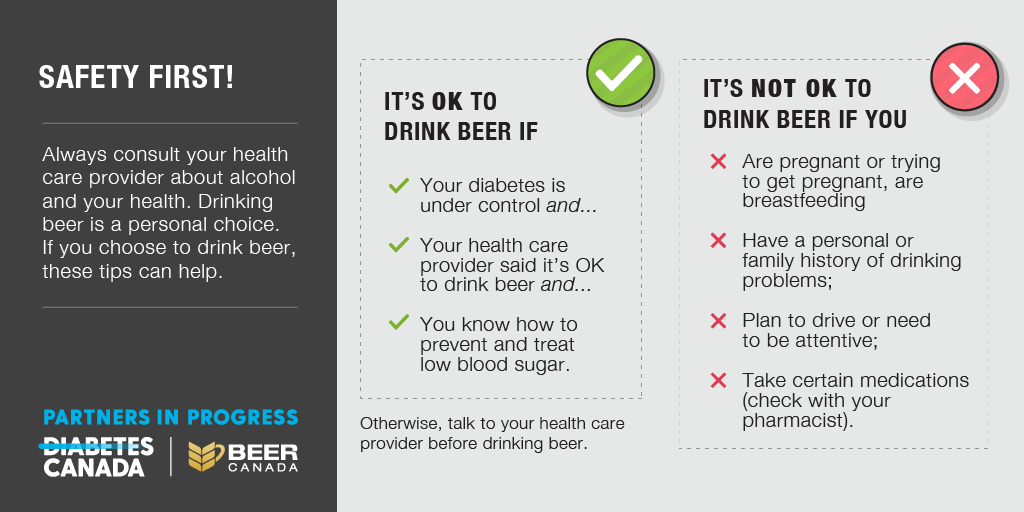 17-BeerCanada_Diabetes_Shareables_Final-01-ENG.png