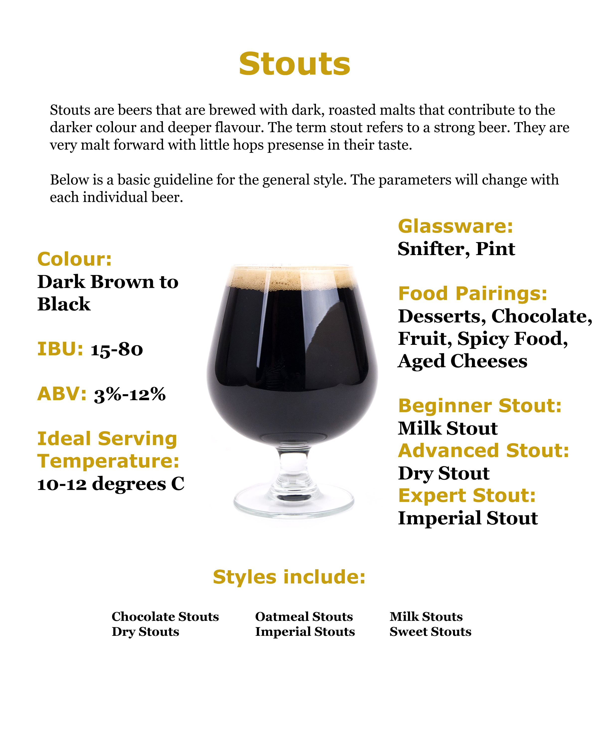 Stouts%20Graphic.jpg
